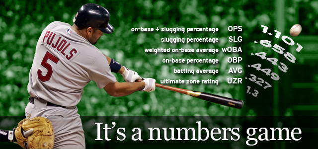 Glossary of baseball statistics.